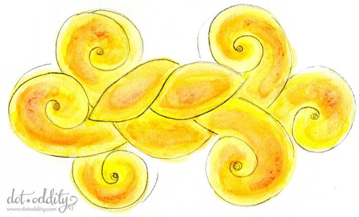 Format de tressage de lussekater